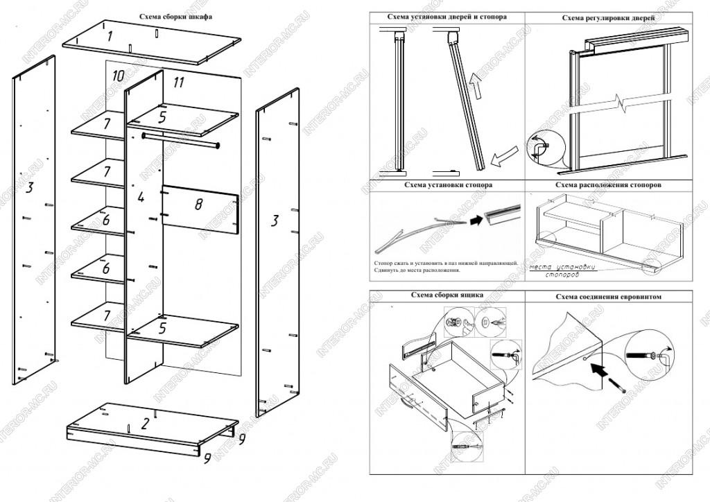 Инструкция по эксплуатации цесар сателлите омега